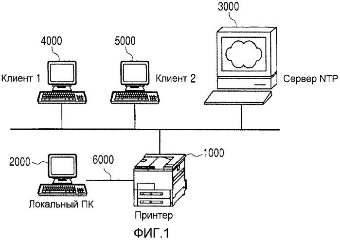 Устройство формирования изображений, система формирования изображений и способ формирования изображений