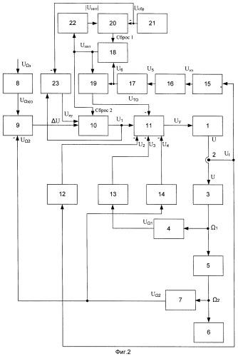 Устройство для автоматического управления электромеханической системой