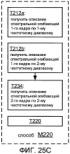 Системы, способы и устройство для широкополосного кодирования и декодирования неактивных кадров