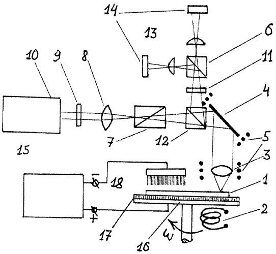 Термомагнитооптический способ записи информации и устройство для его реализации