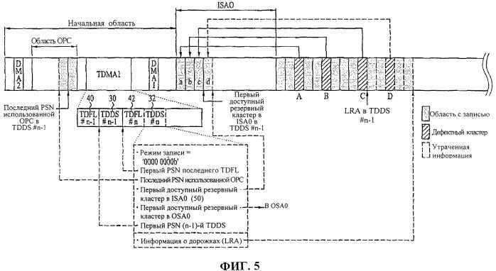 Неперезаписываемый оптический диск и способ и устройство для восстановления управляющей информации диска с неперезаписываемого оптического диска