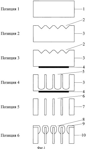 Способ получения канальной матрицы