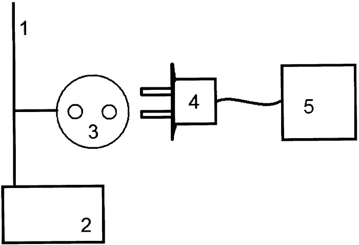 Способ plug&play подключения промышленных и бытовых приборов к электрической сети 0,4 кв
