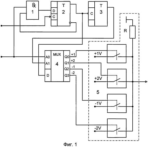 Способ преобразования двоичного сигнала в пятиуровневый сигнал