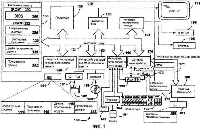 Соединение с сетями различных типов сетей через общий пользовательский интерфейс