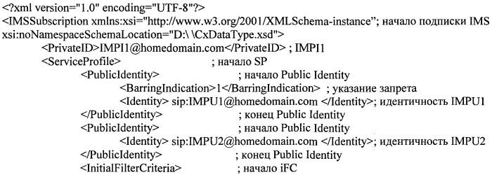 Способ, система и устройство для осуществления ассоциации пользовательской идентичности