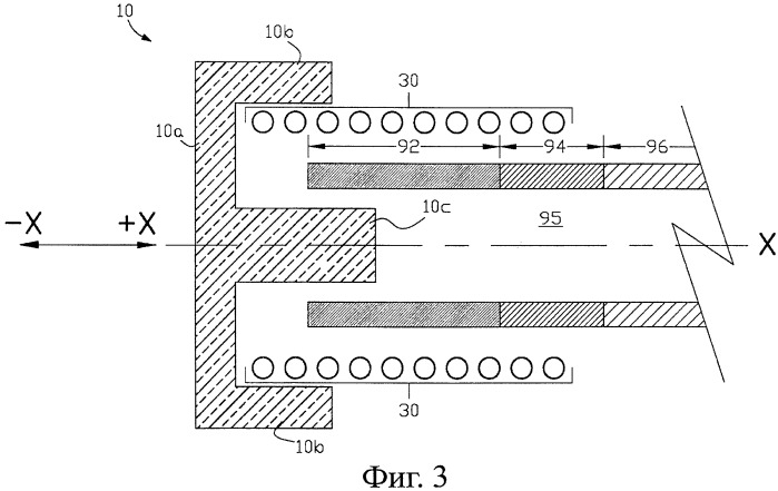 Электроиндукционная термическая обработка конца трубчатого материала