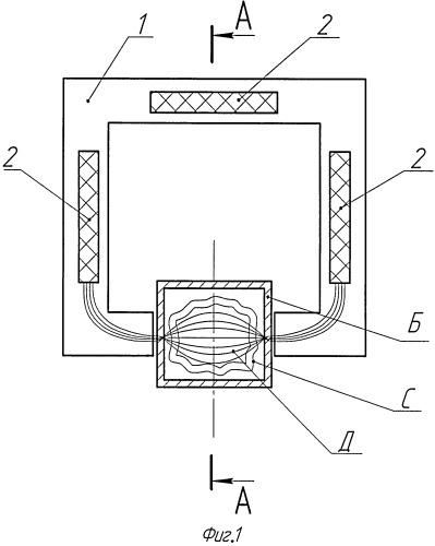 Способ проведения самоподдерживающегося низкотемпературного плазменного молекулярного синтеза и устройство для его осуществления
