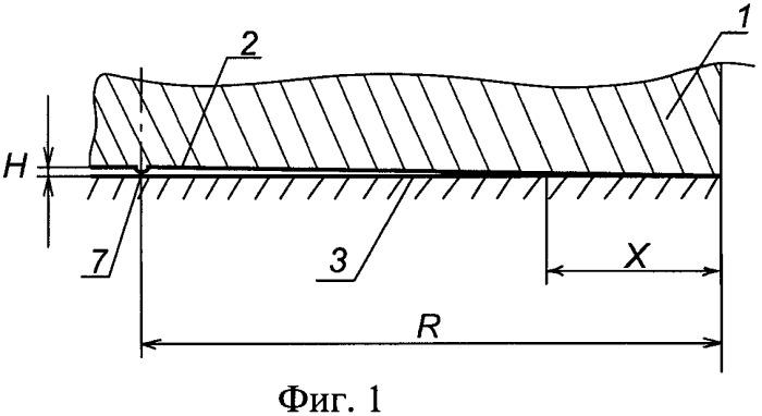 Устройство для вращения предметов (варианты), комплект для вращения предметов