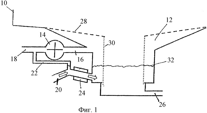 Посудомоечная машина с измерением электропроводности
