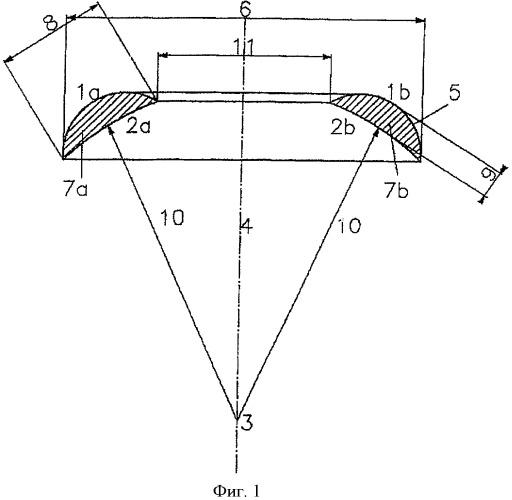 Имплантат роговицы