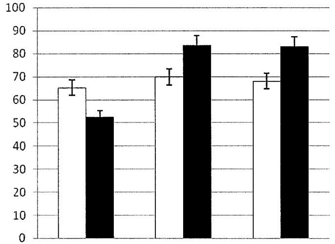 Тетрапептид, обладающий анксиолитическим действием
