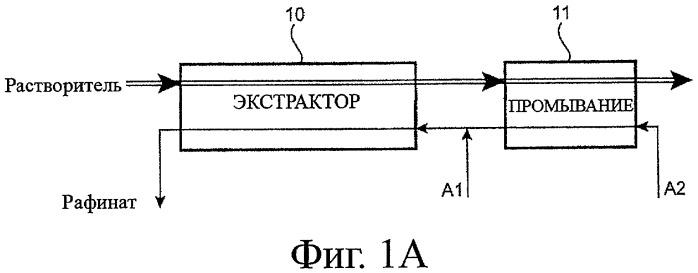Способ отделения химического элемента от урана ( vi ) и способ переработки отработанного ядерного топлива
