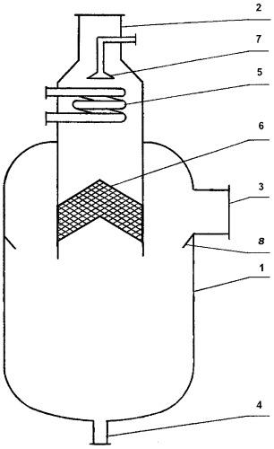 Сепаратор для очистки газа