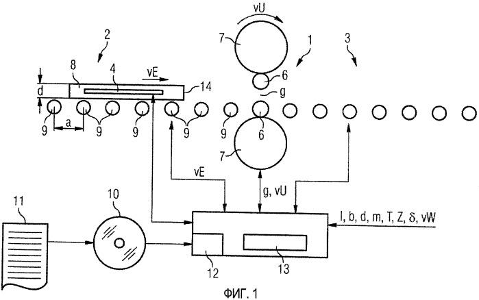 Способ эксплуатации прокатного стана для прокатки полосового прокатываемого материала