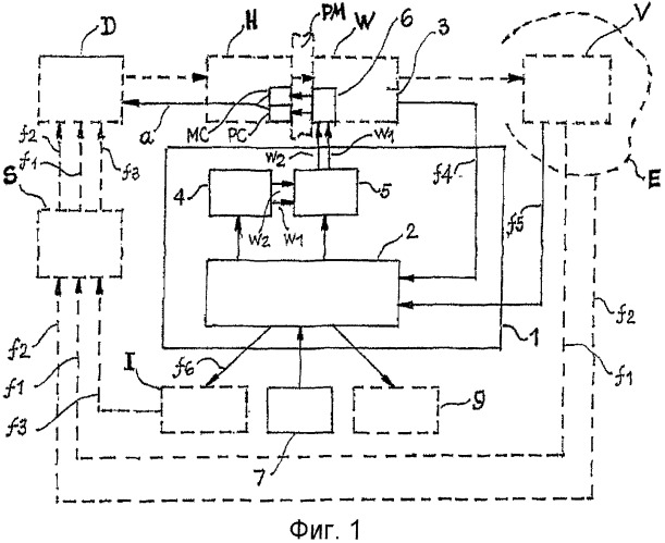 Способ и устройство для контроля рулевого управления прямого действия динамических систем
