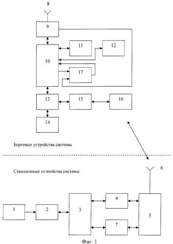Система автоматической локомотивной сигнализации