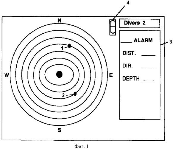Система контроля состояния подводных пловцов