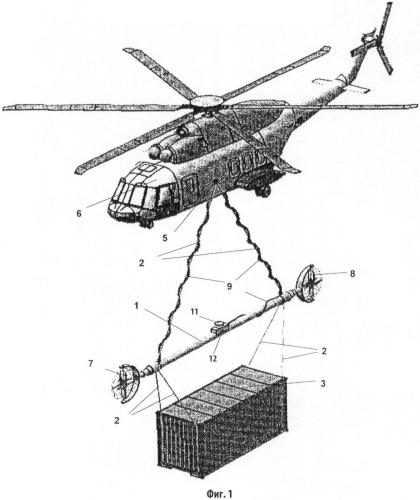 Устройство для азимутальной ориентации груза на внешней подвеске летательного аппарата