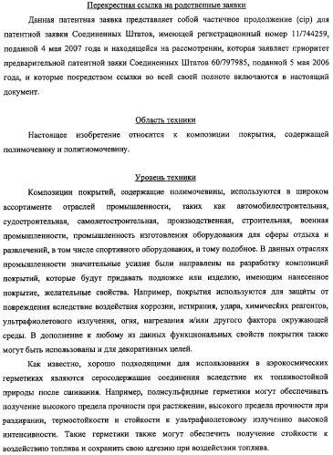 Полимочевино/политиомочевиновые покрытия
