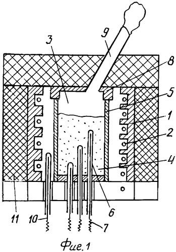 Способ определения точной конечной температуры процесса термического разложения твердого топлива в рабочем устройстве
