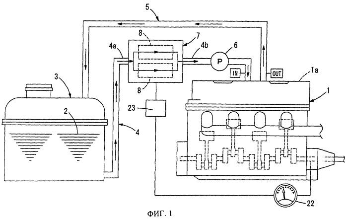 Способ и устройство для облагораживания топлива