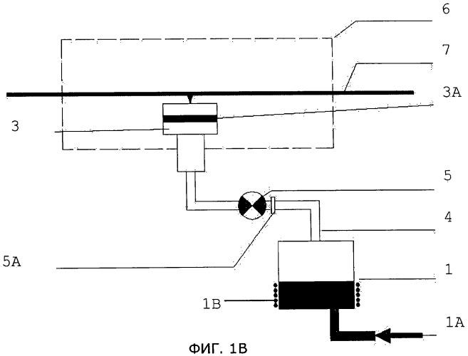 Промышленный парогенератор для нанесения на металлическую ленту покрытия из сплава