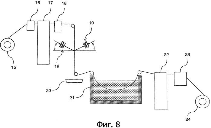 Способ очистки стального листа и система непрерывной очистки стального листа