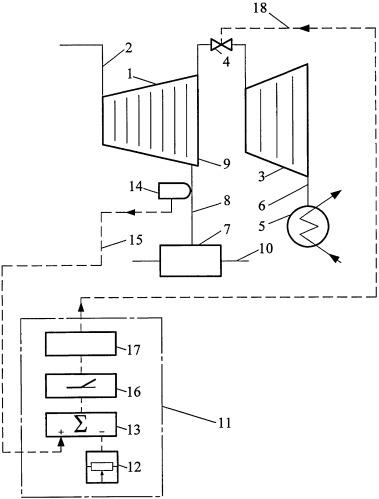 Способ эксплуатации теплофикационной турбоустановки с промежуточным перегревом пара
