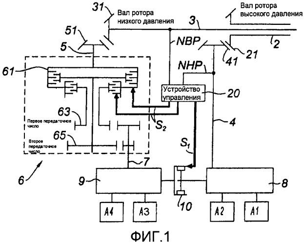Система приведения в движение вспомогательных механизмов двухступенчатого турбинного двигателя, способ функционирования системы (варианты)