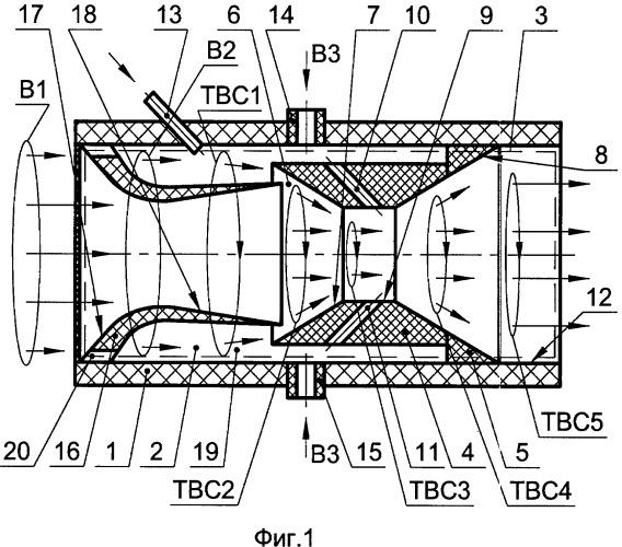 Струйно-вихревой топливовоздушный смеситель