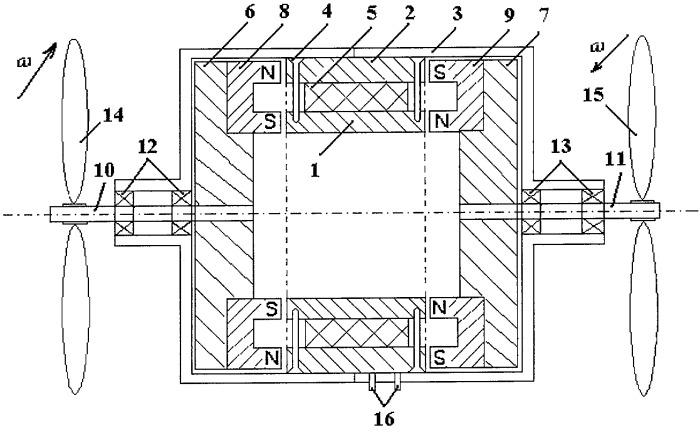 Двухроторный соленоидный ветрогенератор