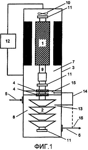Способ и устройство для защиты компрессорных модулей от притока загрязненного газа