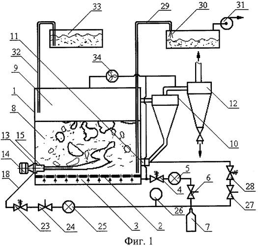 Способ утилизации малогабаритных ракетных двигателей твердого топлива