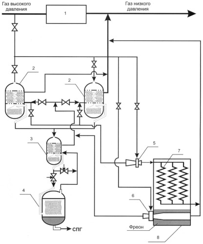 Способ сжижения природного газа