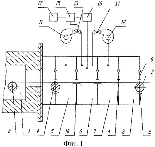 Способ газодинамической герметизации загрузочных и разгрузочных окон протяжной печи (варианты)