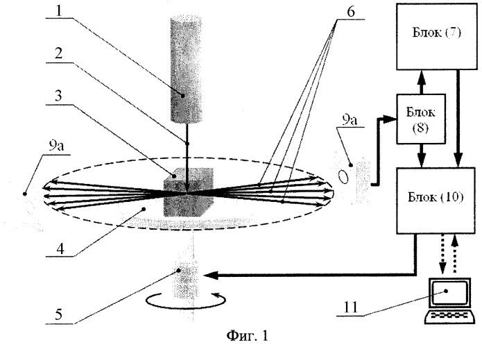 Устройство для воспроизведения угловой скорости (мера угловой скорости) на основе многозначной голографической меры плоского угла