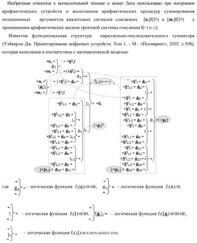 """Функциональная структура сумматора fi( ) условно """"i"""" разряда логико-динамического процесса суммирования позиционных аргументов слагаемых [ni]f(2n) и [mi]f(2n) с применением арифметических аксиом троичной системы счисления f(+1,0,-1) (варианты русской логики)"""