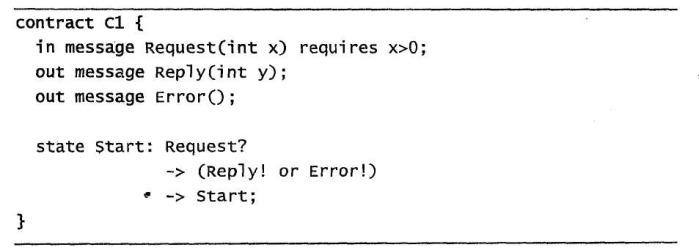 Статически проверяемые допускающие межпроцессный обмен изолированные процессы