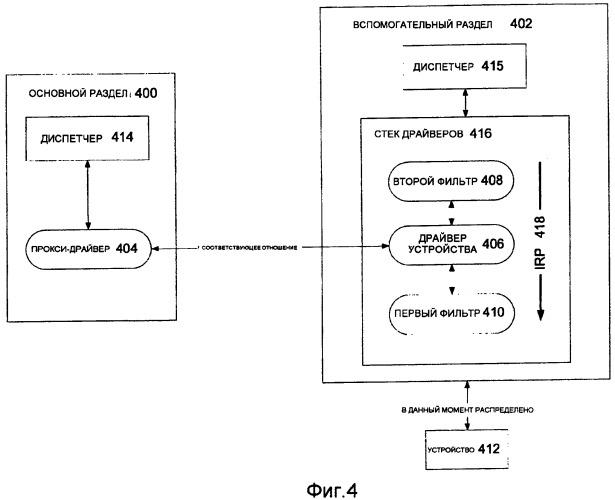 Управление состоянием распределенных аппаратных средств в виртуальных машинах