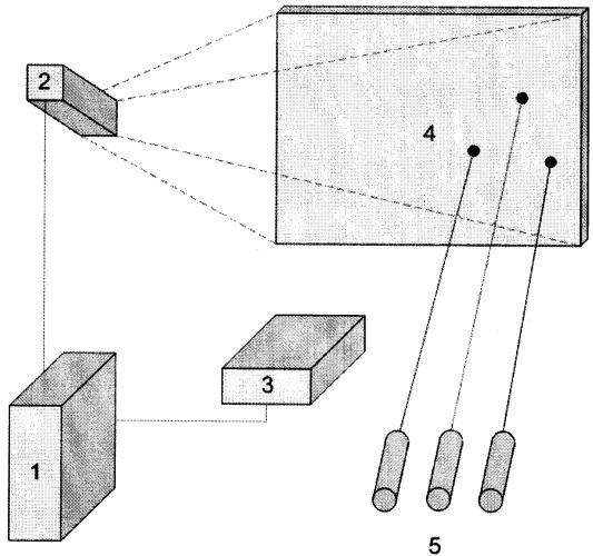 Способ многопользовательского дистанционного управления компьютером для графических приложений