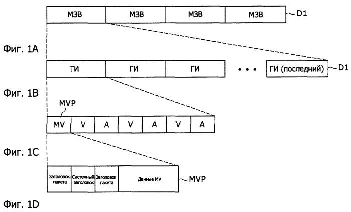 Устройство и способ видеозаписи, носитель информации, на котором сохранена программа для способа видеозаписи