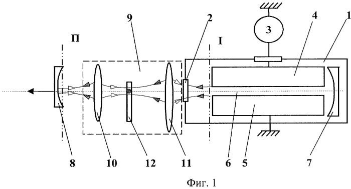 излучения газового лазера