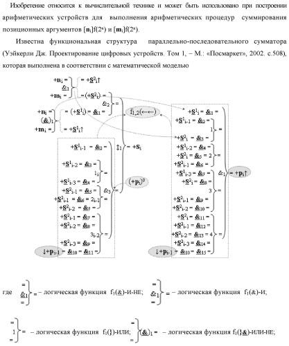 """Функциональная структура процедуры преобразования позиционных условно отрицательных аргументов «-»[ni]f(2n) в структуру аргументов """"дополнительный код"""" позиционно-знакового формата с применением арифметических аксиом троичной системы счисления f(+1,0,-1) (варианты)"""