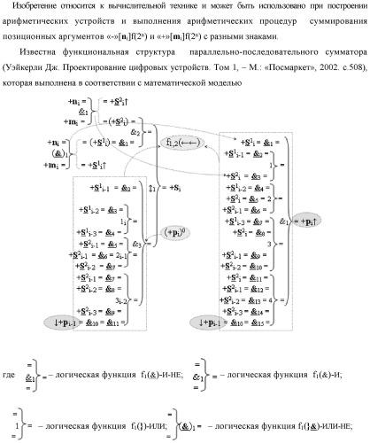 """Функциональная структура логико-динамического процесса преобразования позиционных условно отрицательных аргументов «-»[ni]f(2n) в структуру аргументов """"дополнительный код"""" позиционно-знакового формата с применением арифметических аксиом троичной системы счисления f(+1,0,-1) (варианты)"""