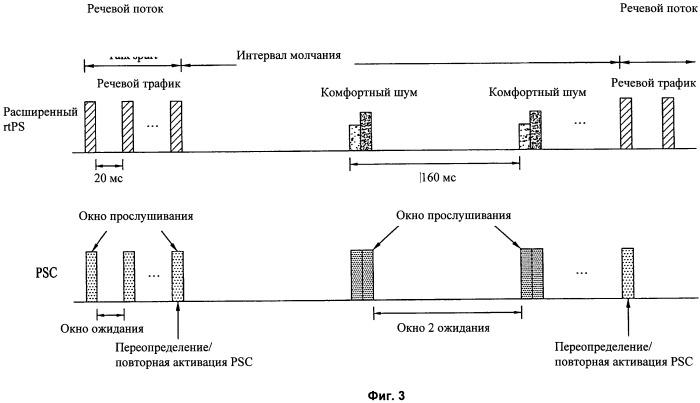 Способы передачи и приема данных в системе подвижной связи и устройство для их поддержания