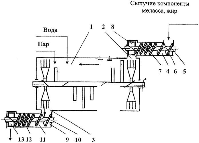 Способ загрузки и выгрузки реактора для баротермической обработки концентрированных кормов