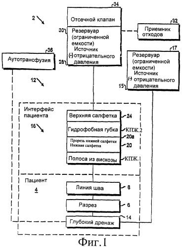 Наружная система воздействия на пациента и способ ее применения