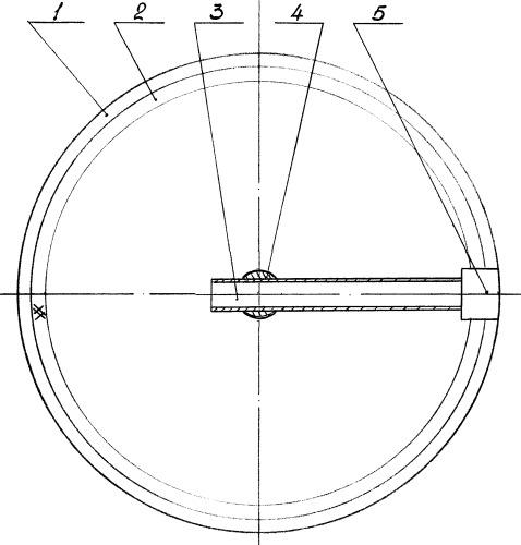 Игровой снаряд в виде мяча или шайбы