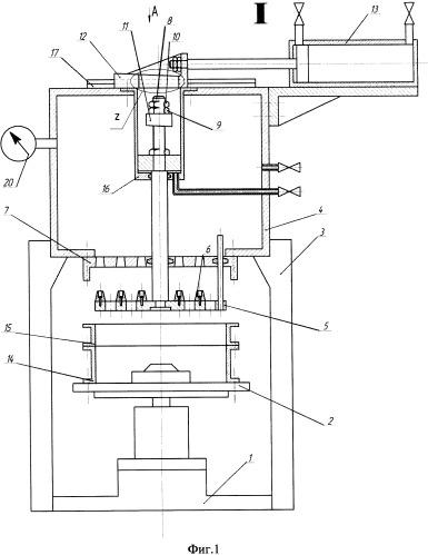 Устройство для уплотнения формовочной смеси